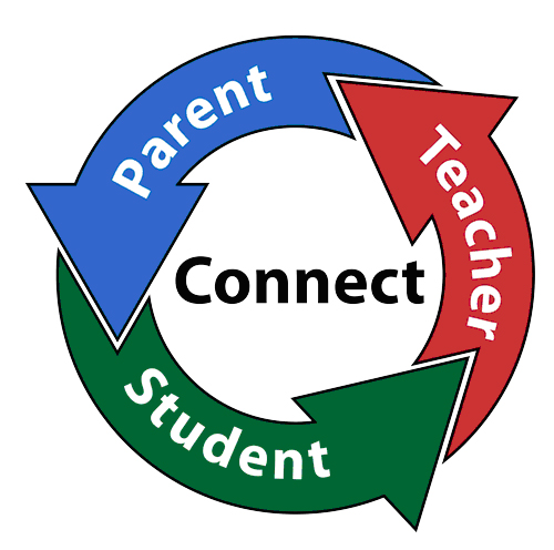 Parent_teacher_student
